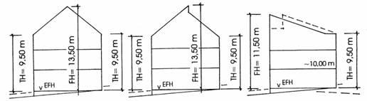 textliche festsetzungen b plan eisenbahnstrassenord. Black Bedroom Furniture Sets. Home Design Ideas